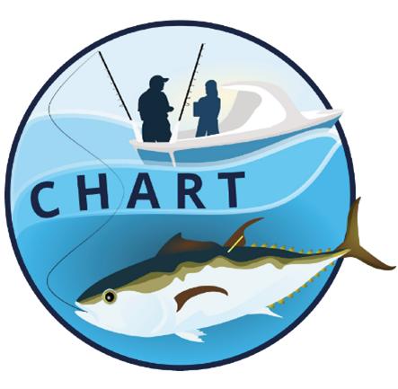 CHART logo of fish and anglers
